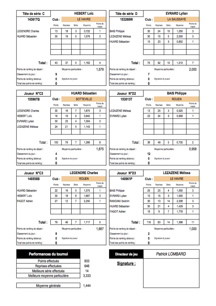 4-billes-Finale-de-Ligue-01.05.16-Sotteville2